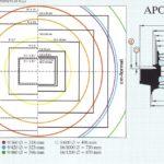 Schneider Apo Ronar MC 300/9